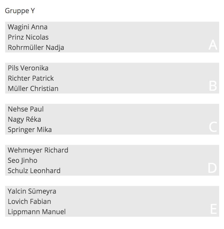 Gruppeneinteilung Gruppe Y
